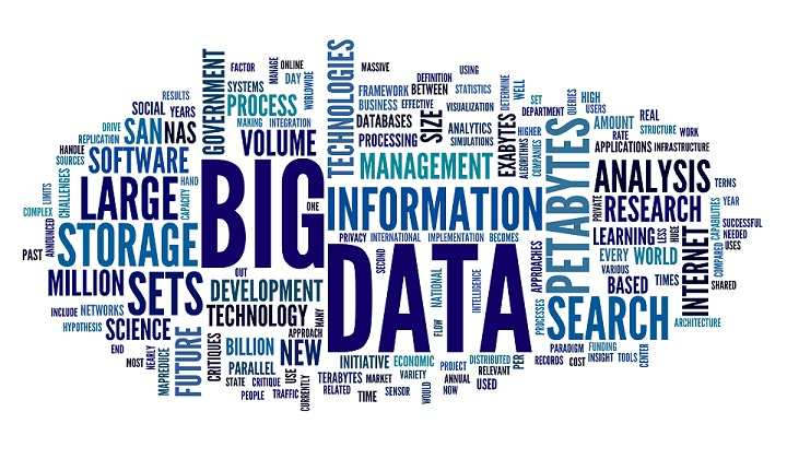 Read more about the article Using Big Data Analytics To Improve Presentations & Sales