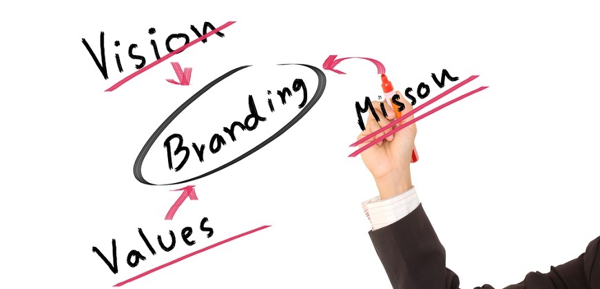 Read more about the article Twitter Experts Weigh in on Branding Presentations
