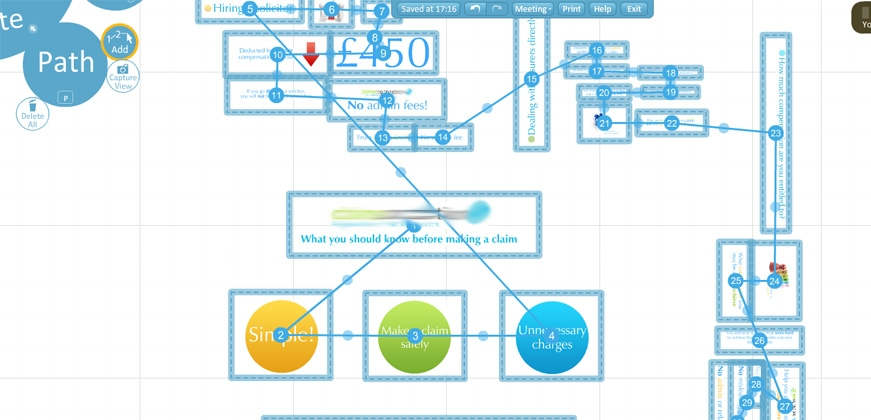 Read more about the article Is Your Message Getting Lost in Prezi? – Here's An Alternative